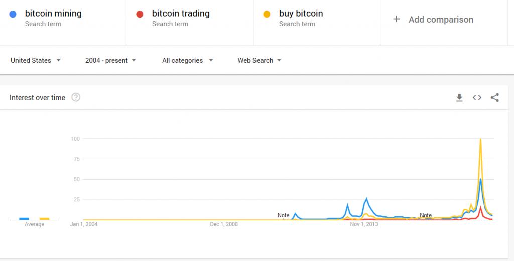 bitcoin mining,bitcoin trading,buy bitcoin